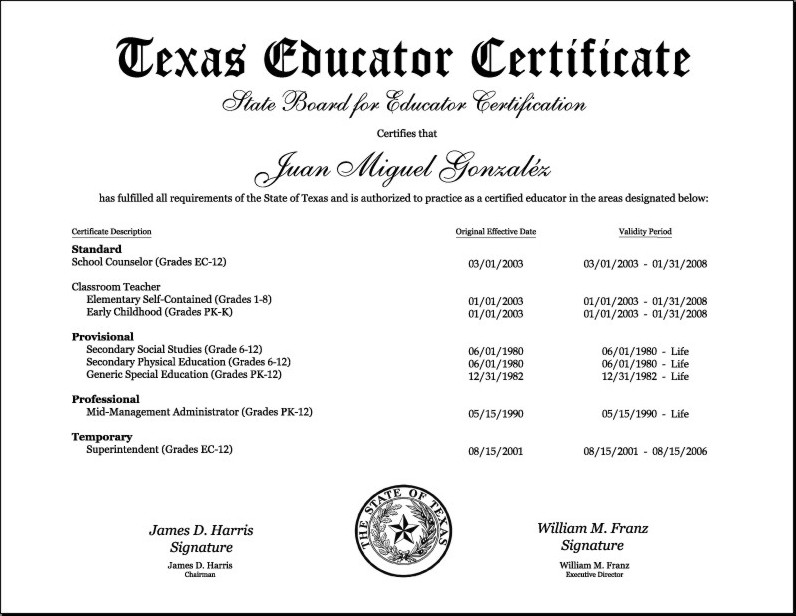Educator Certification Online System